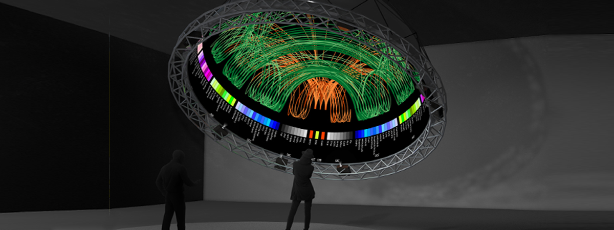 The DomeLab is an ultra high-resolution fulldome that can travel to different research venues and forms a core part of its outreach and community engagement. DomeLab design by Sarah Kenderdine.